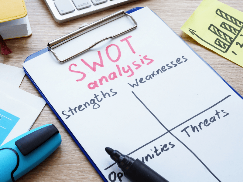 Perform A SWOT Analysis by Sunken Stone