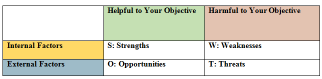 Strengths and weaknesses by Sunken Stone