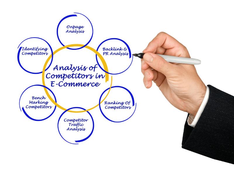 The Amazon Competitor Analysis Framework by Sunken Stone