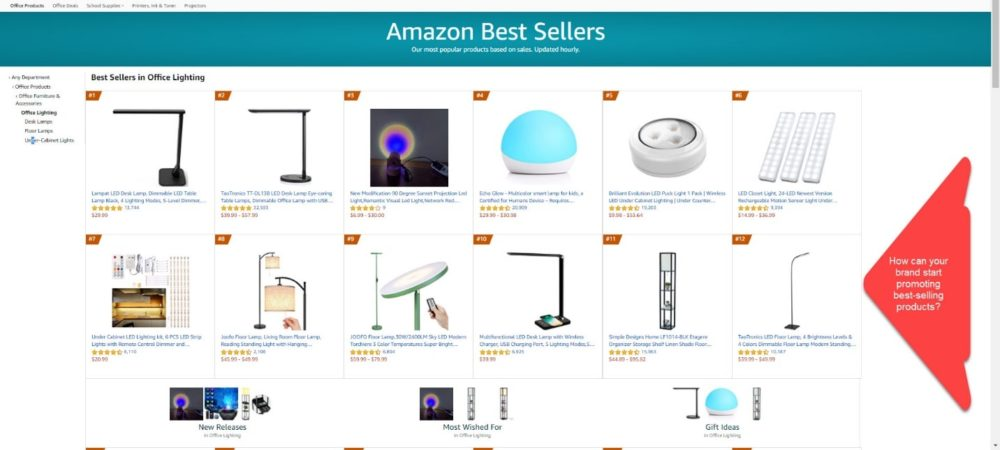 Using The Framework To Stand Out on Amazon by Sunken Stone