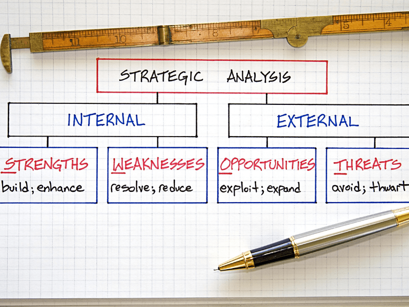 What Are The Benefits Of A SWOT Analysis by Sunken Stone